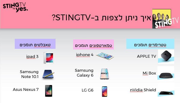 איך ניתן לצפות ב STINGTV